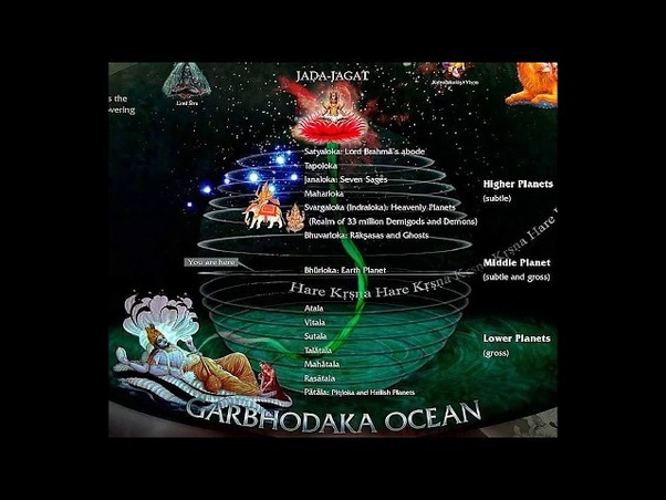 Seven ocean, Seven island, god creation, ocean world,